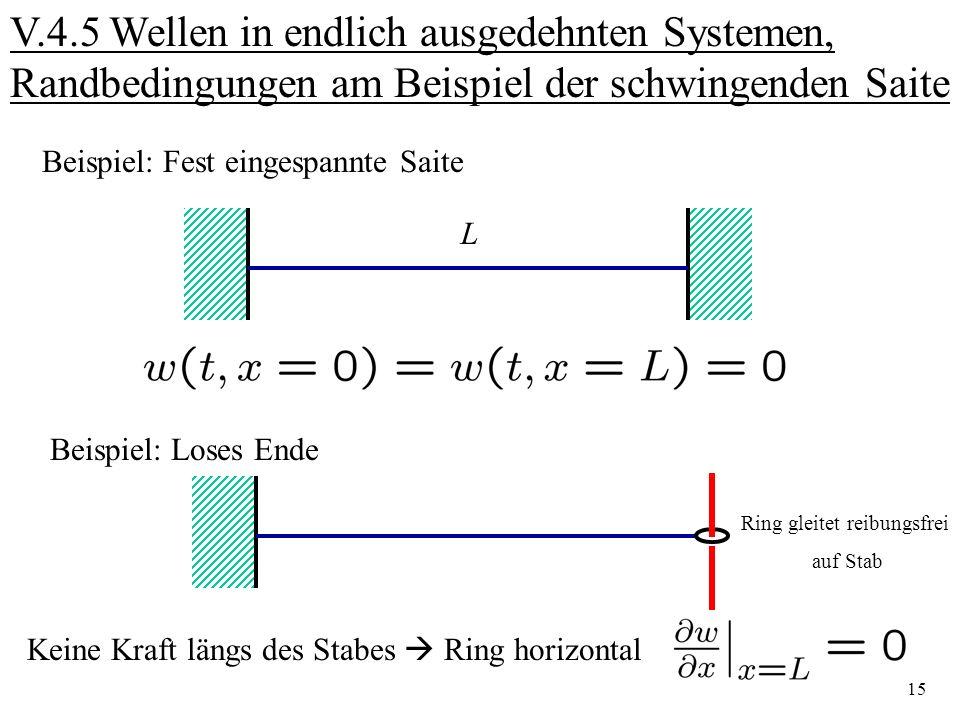 V.4.5 Wellen in endlich ausgedehnten Systemen, Randbedingungen am Beispiel der schwingenden Saite