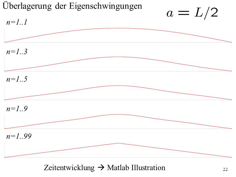 Zeitentwicklung  Matlab Illustration