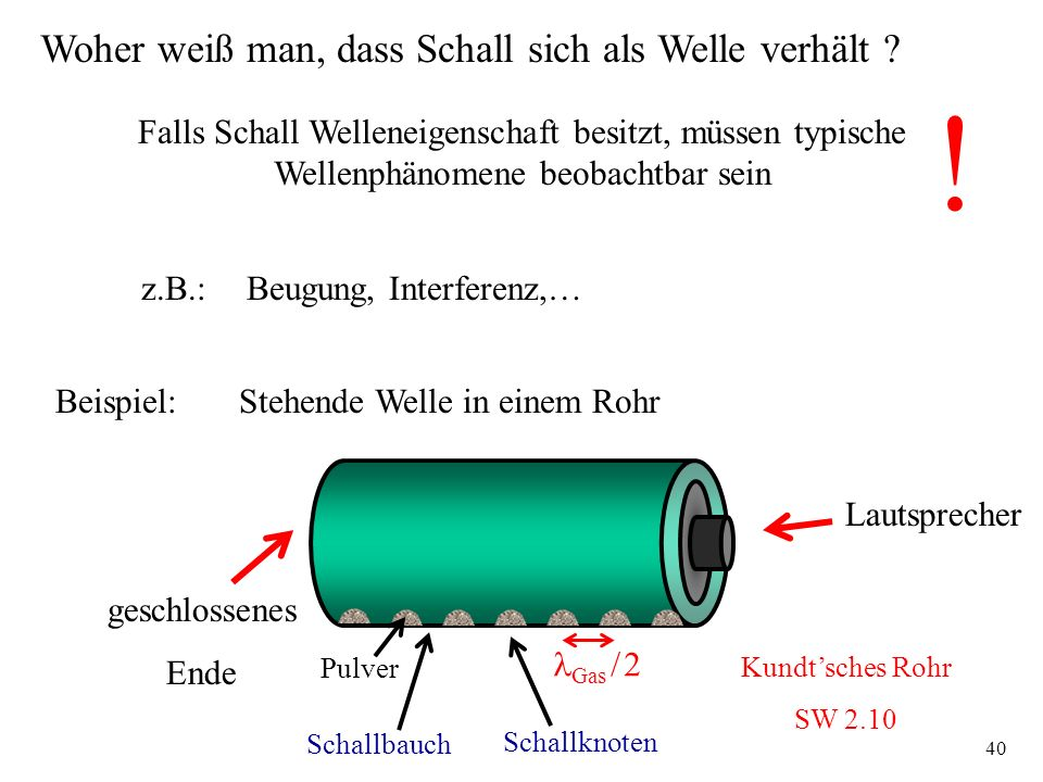 beugung von wellen definition