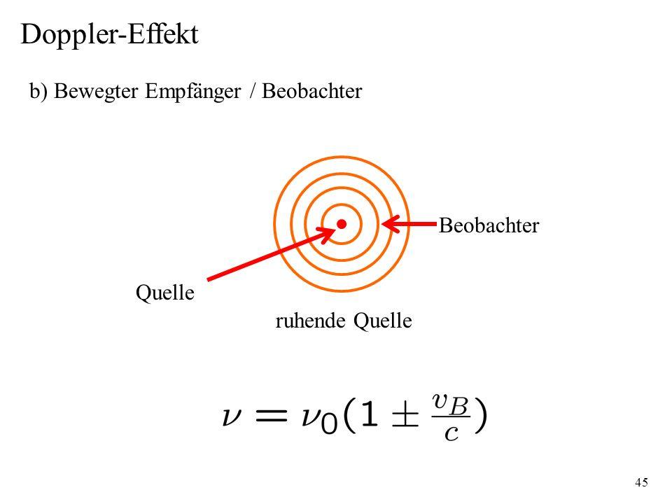 b) Bewegter Empfänger / Beobachter