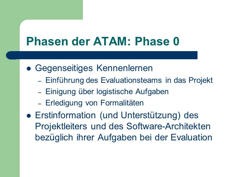 Phasen der ATAM: Phase 0 Gegenseitiges Kennenlernen