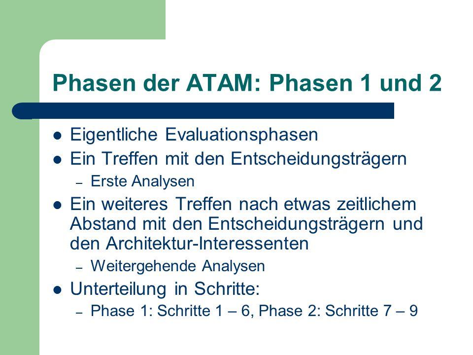 Phasen der ATAM: Phasen 1 und 2