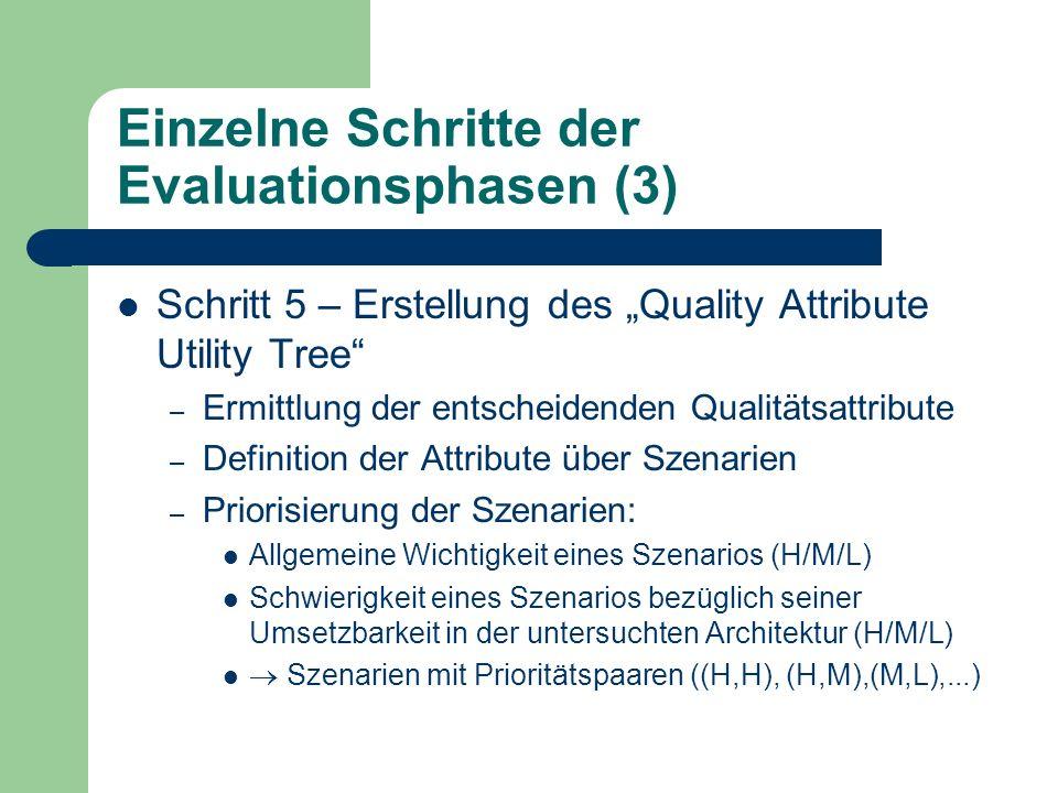 Einzelne Schritte der Evaluationsphasen (3)