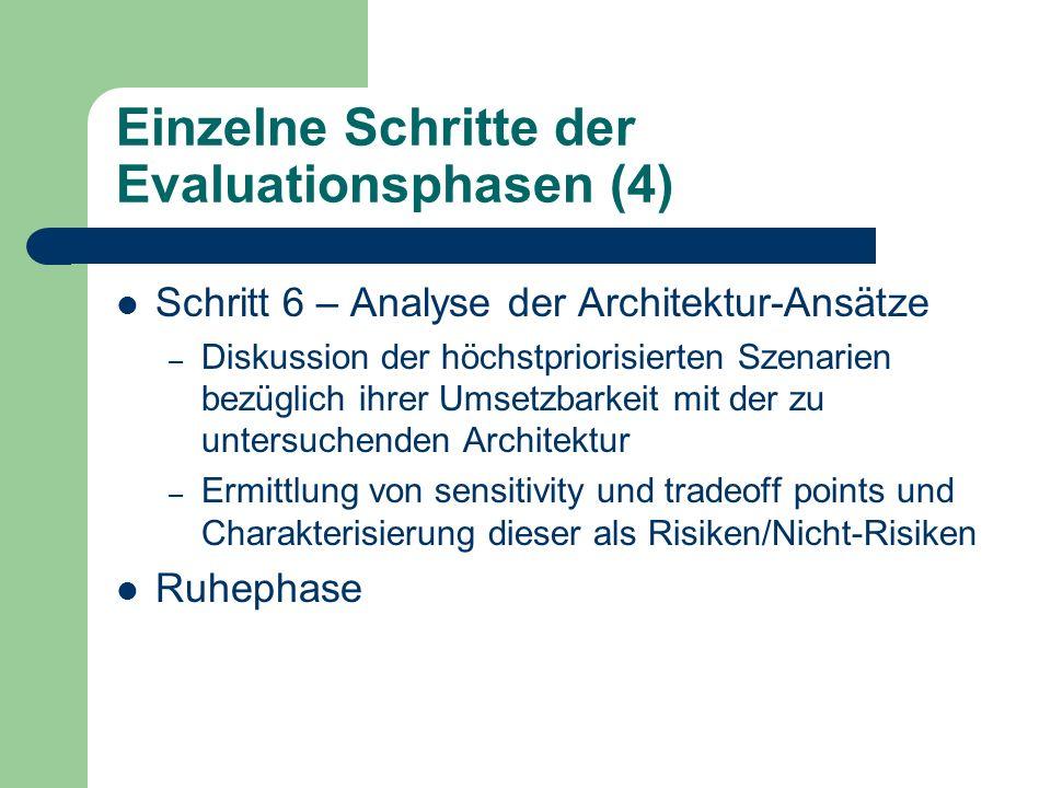 Einzelne Schritte der Evaluationsphasen (4)