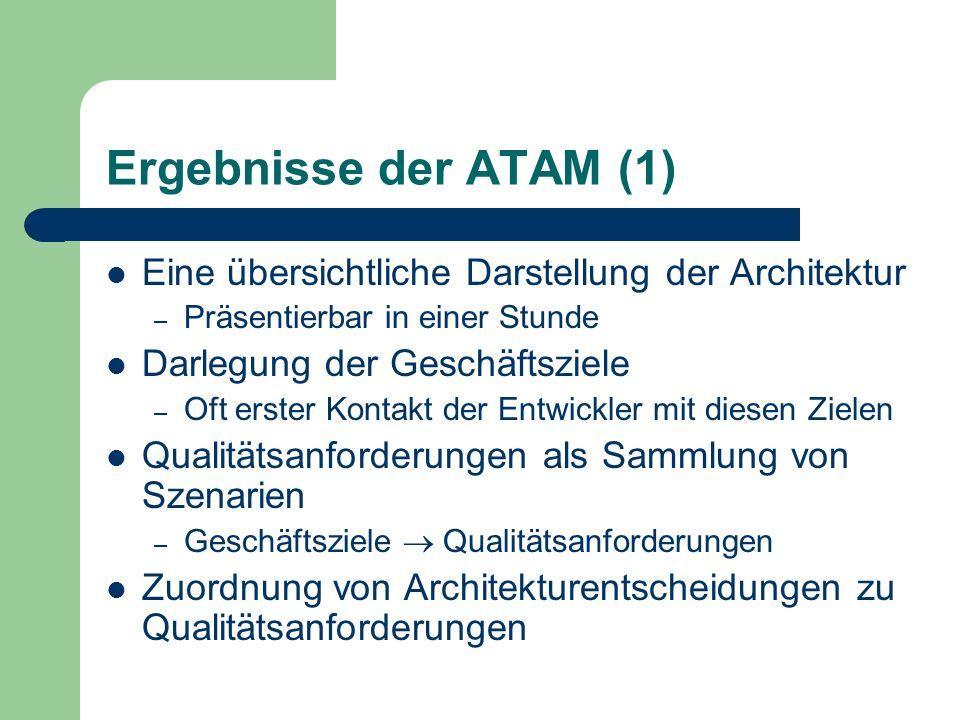 Ergebnisse der ATAM (1) Eine übersichtliche Darstellung der Architektur. Präsentierbar in einer Stunde.