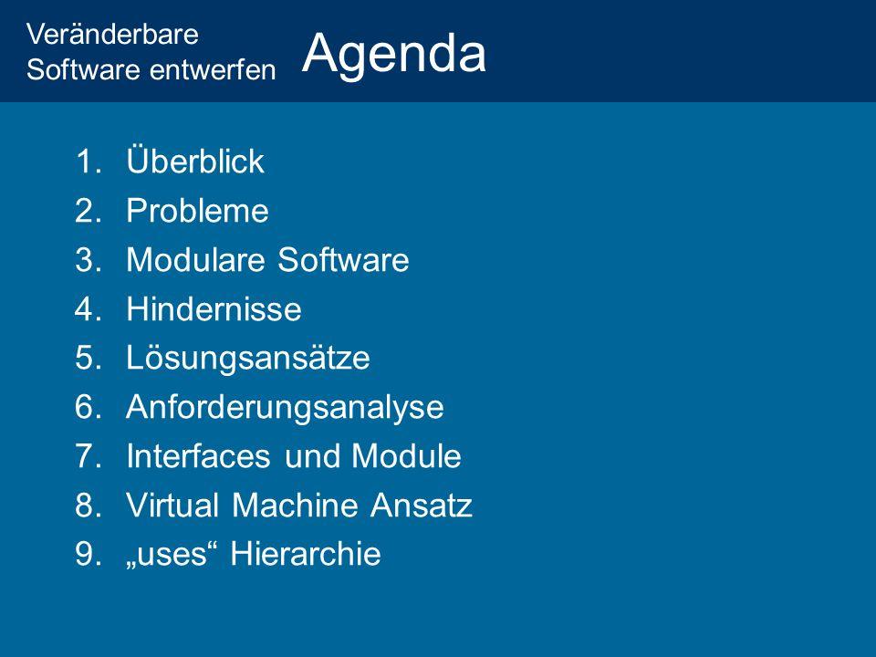 Agenda Überblick Probleme Modulare Software Hindernisse Lösungsansätze