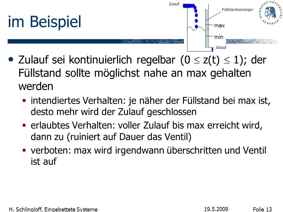 Füllstandsanzeiger Zulauf. Ablauf. max. min. im Beispiel.