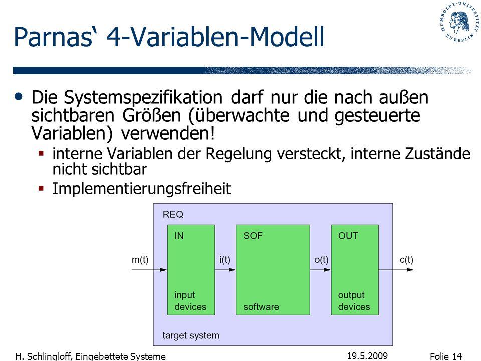 Parnas' 4-Variablen-Modell