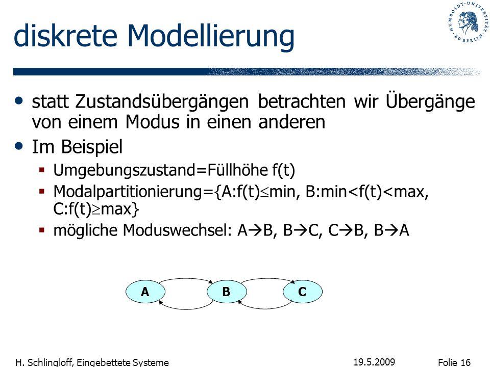 diskrete Modellierung