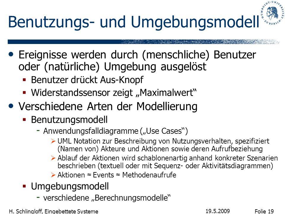 Benutzungs- und Umgebungsmodell