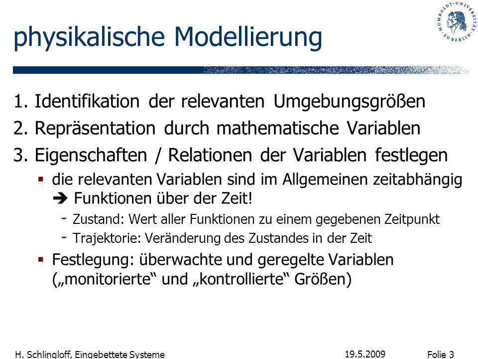 physikalische Modellierung
