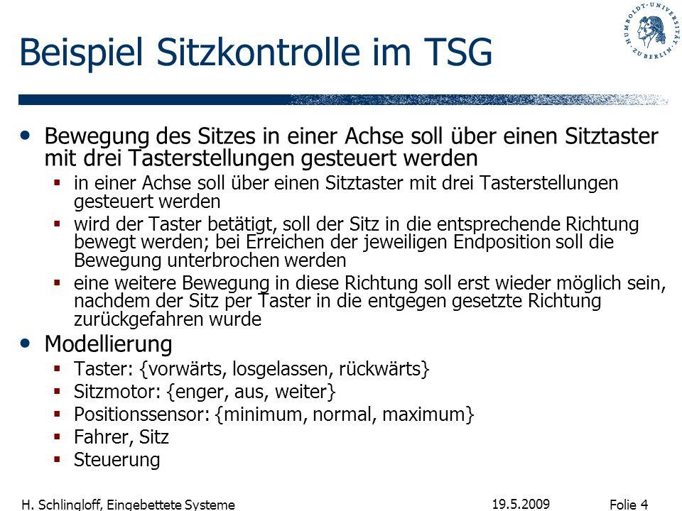Beispiel Sitzkontrolle im TSG