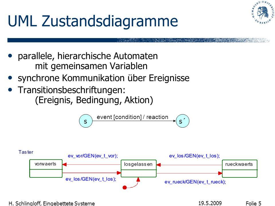 UML Zustandsdiagramme