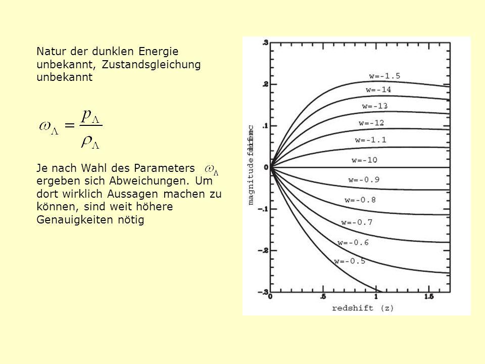 Natur der dunklen Energie unbekannt, Zustandsgleichung unbekannt