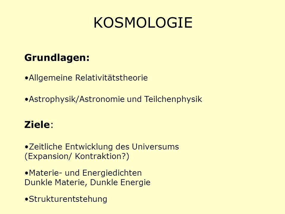 KOSMOLOGIE Grundlagen: Ziele: Allgemeine Relativitätstheorie