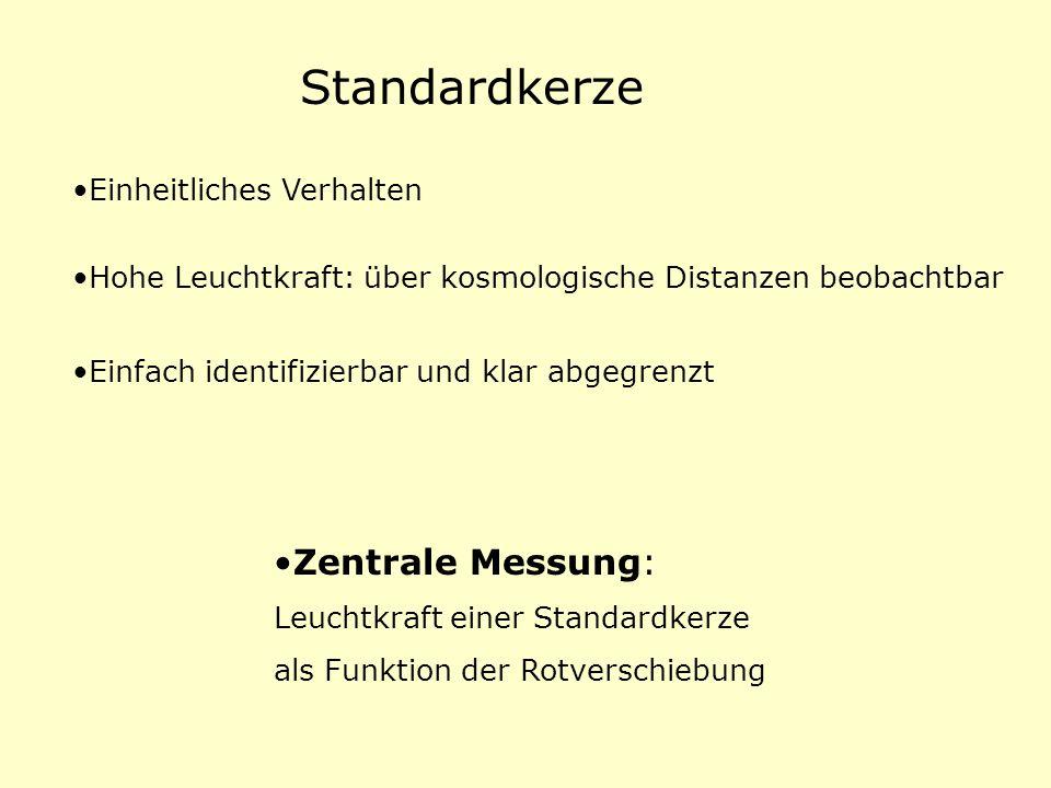 Standardkerze Zentrale Messung: Einheitliches Verhalten
