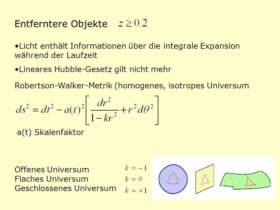 Entferntere Objekte Licht enthält Informationen über die integrale Expansion während der Laufzeit.