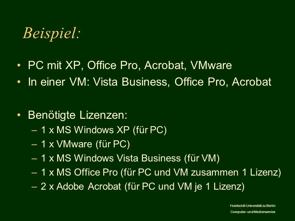 Beispiel: PC mit XP, Office Pro, Acrobat, VMware