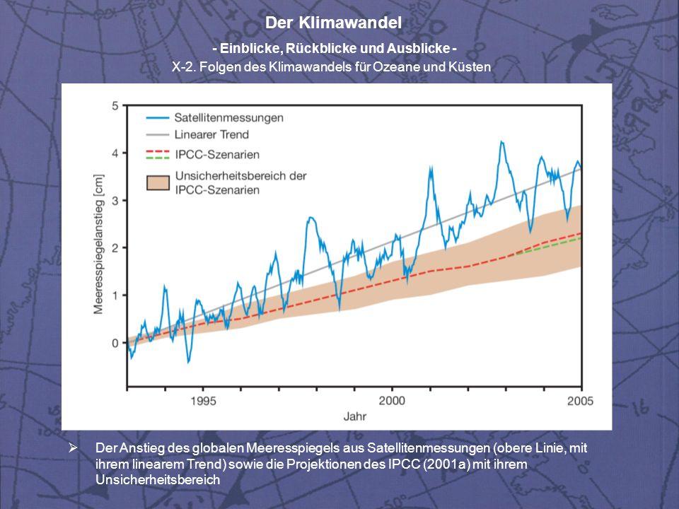 Der Anstieg des globalen Meeresspiegels aus Satellitenmessungen (obere Linie, mit ihrem linearem Trend) sowie die Projektionen des IPCC (2001a) mit ihrem Unsicherheitsbereich