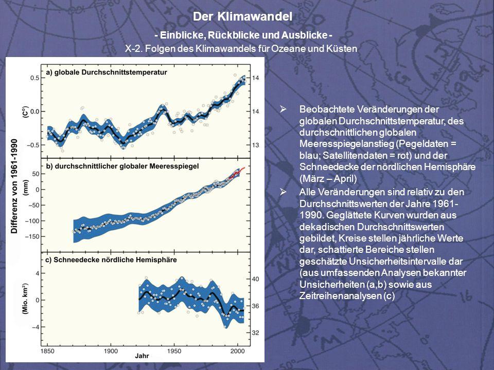 Beobachtete Veränderungen der globalen Durchschnittstemperatur, des durchschnittlichen globalen Meeresspiegelanstieg (Pegeldaten = blau; Satellitendaten = rot) und der Schneedecke der nördlichen Hemisphäre (März – April)