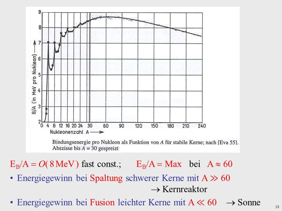 EBA  O( 8 MeV ) fast const.; EBA  Max bei A  60