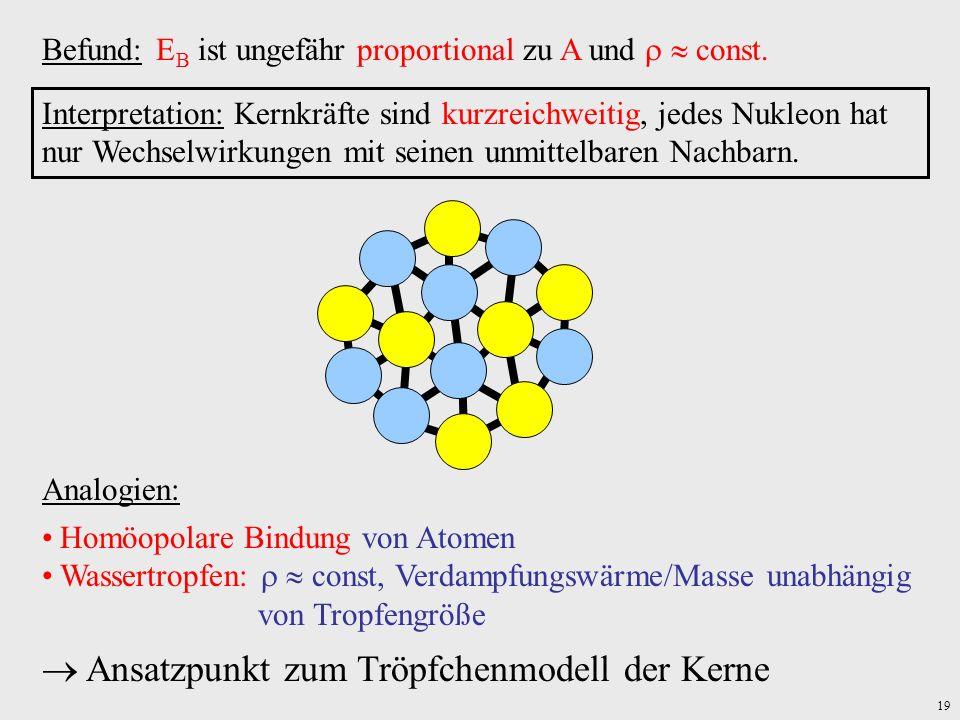  Ansatzpunkt zum Tröpfchenmodell der Kerne
