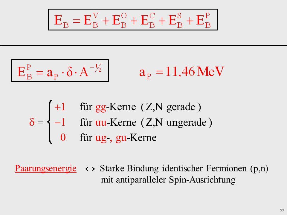 1 für gg-Kerne ( Z,N gerade )   1 für uu-Kerne ( Z,N ungerade )