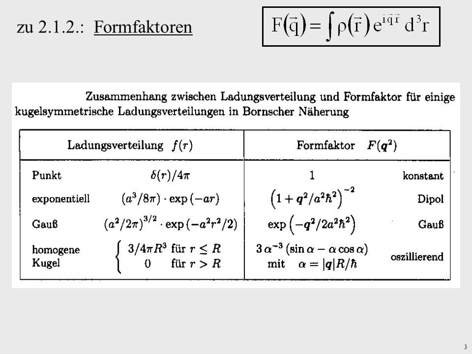 zu 2.1.2.: Formfaktoren