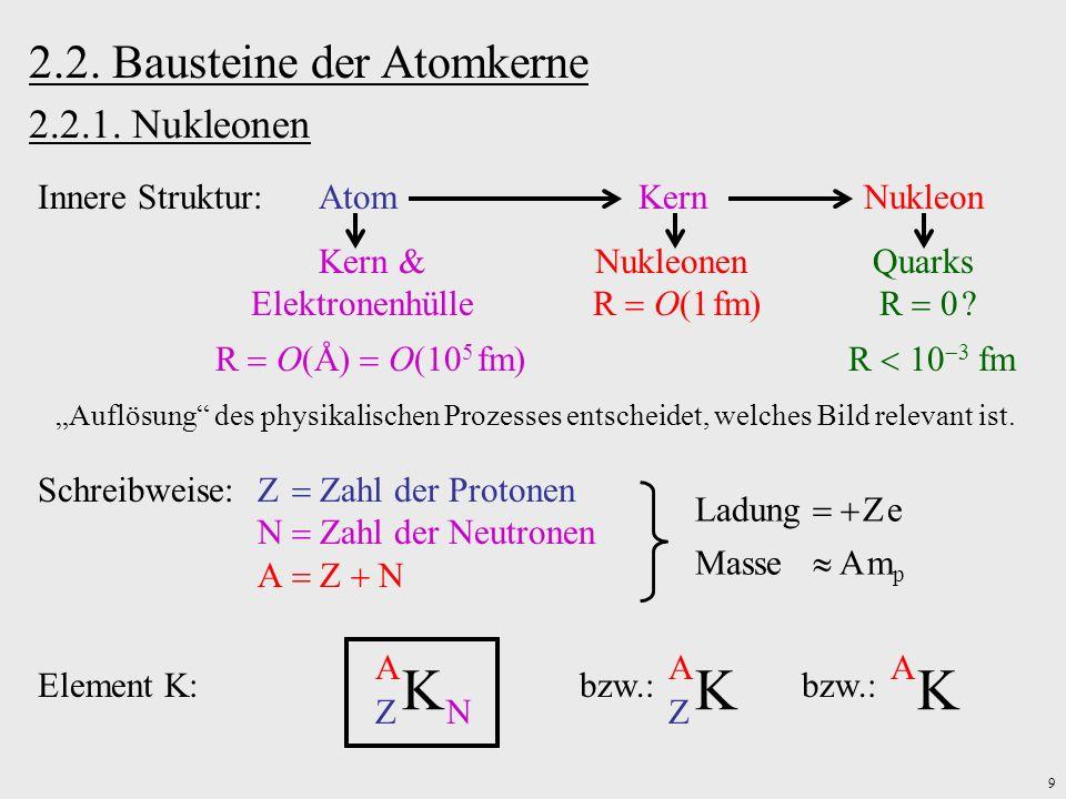 K K 2.2. Bausteine der Atomkerne 2.2.1. Nukleonen