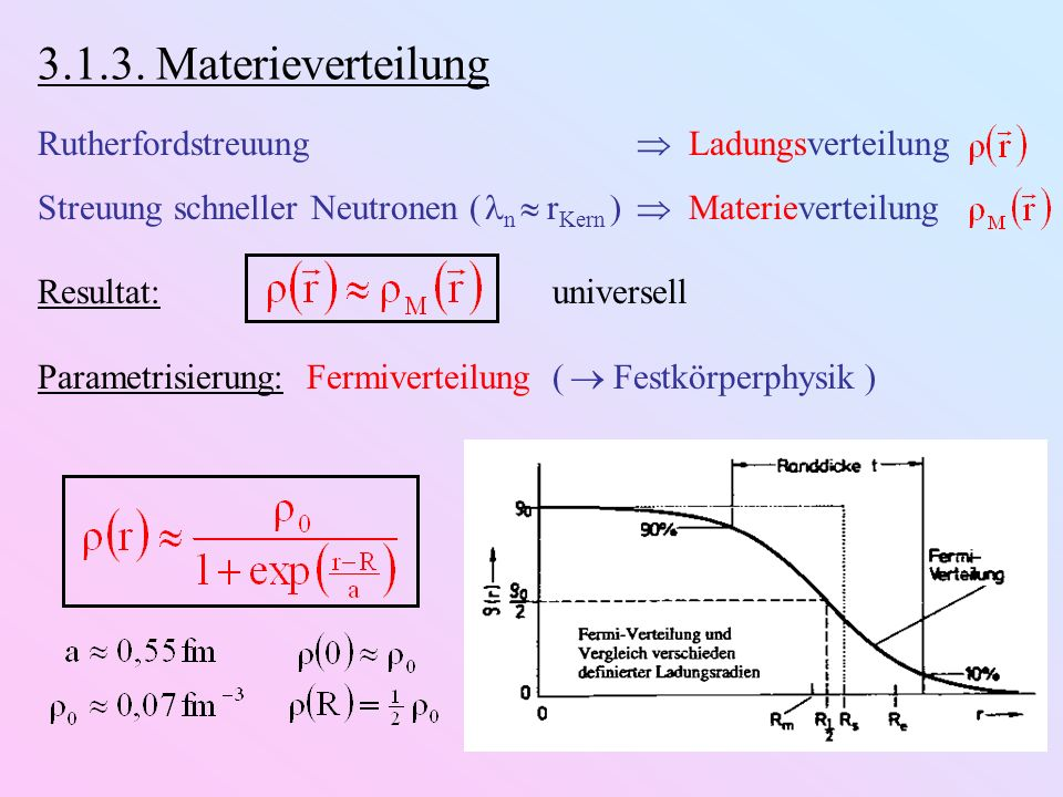3.1.3. Materieverteilung Rutherfordstreuung  Ladungsverteilung