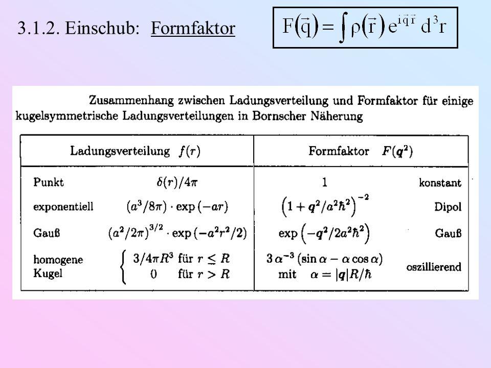 3.1.2. Einschub: Formfaktor
