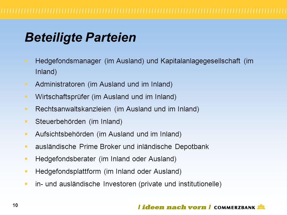 Beteiligte Parteien Hedgefondsmanager (im Ausland) und Kapitalanlagegesellschaft (im Inland) Administratoren (im Ausland und im Inland)