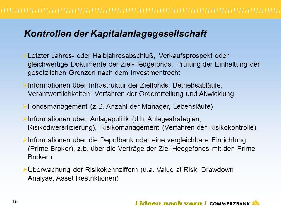 Kontrollen der Kapitalanlagegesellschaft