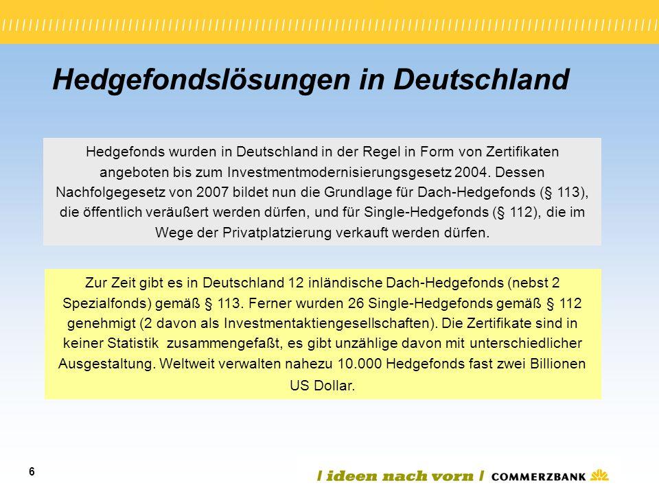 Hedgefondslösungen in Deutschland