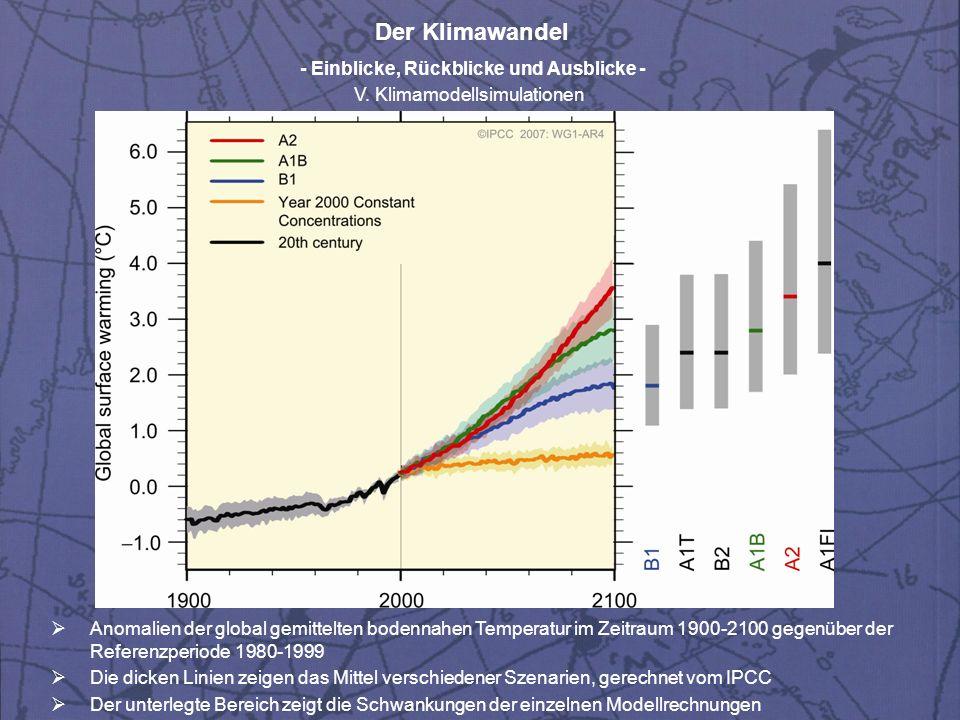 Anomalien der global gemittelten bodennahen Temperatur im Zeitraum 1900-2100 gegenüber der Referenzperiode 1980-1999