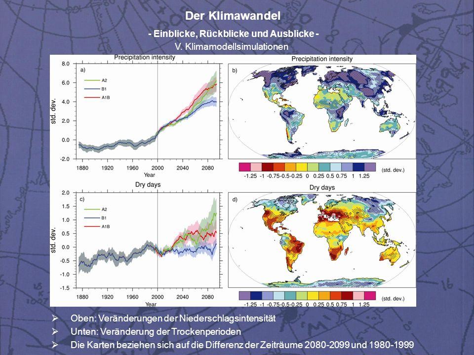 Oben: Veränderungen der Niederschlagsintensität