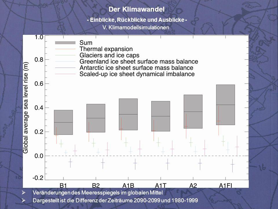 Veränderungen des Meeresspiegels im globalen Mittel