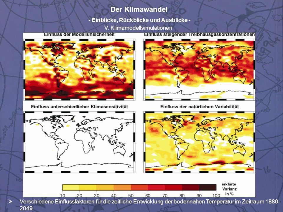 Verschiedene Einflussfaktoren für die zeitliche Entwicklung der bodennahen Temperatur im Zeitraum 1880-2049