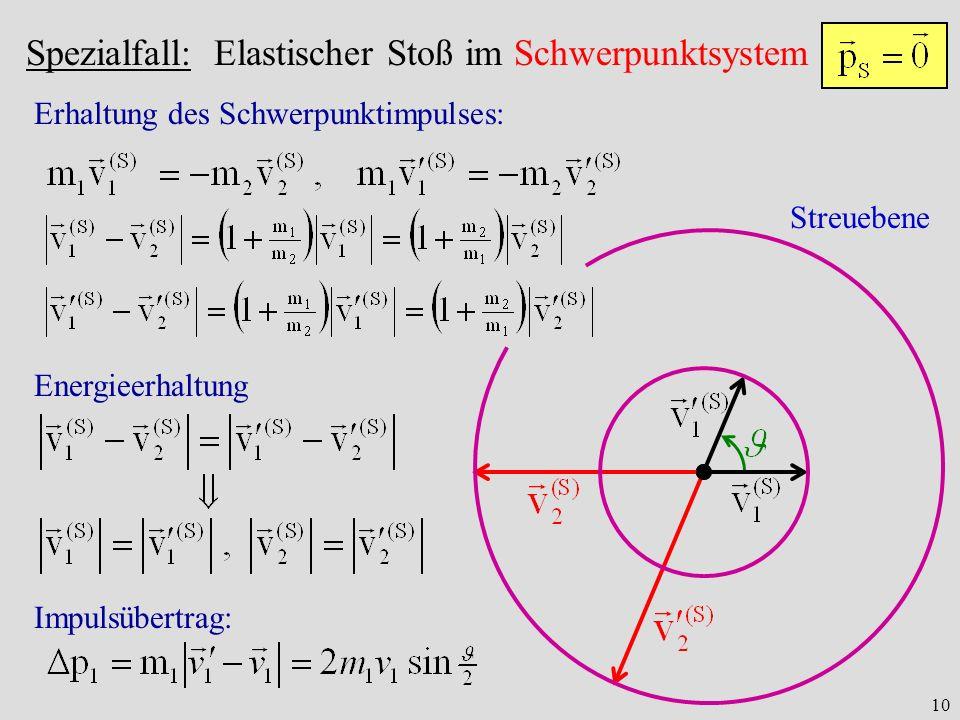 Spezialfall: Elastischer Stoß im Schwerpunktsystem