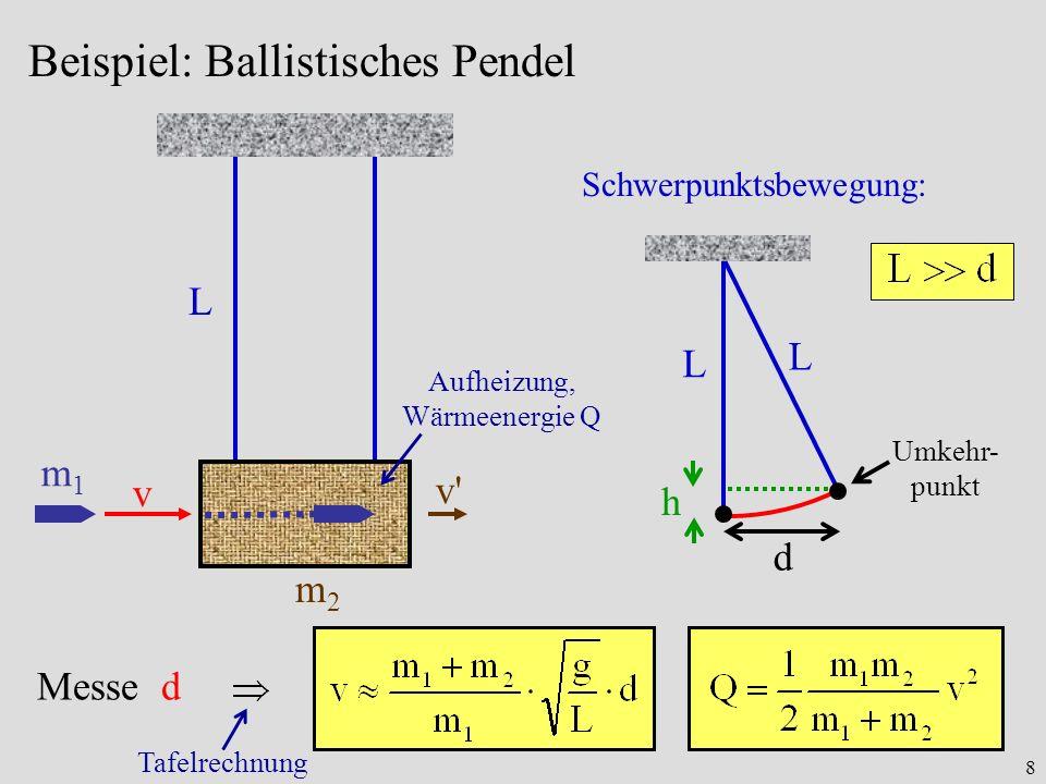 Beispiel: Ballistisches Pendel
