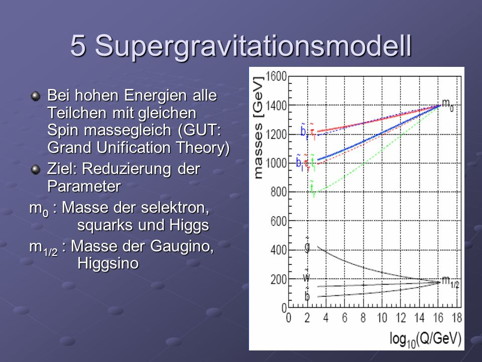 5 Supergravitationsmodell