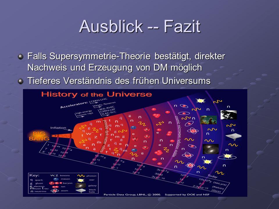 Ausblick -- Fazit Falls Supersymmetrie-Theorie bestätigt, direkter Nachweis und Erzeugung von DM möglich.