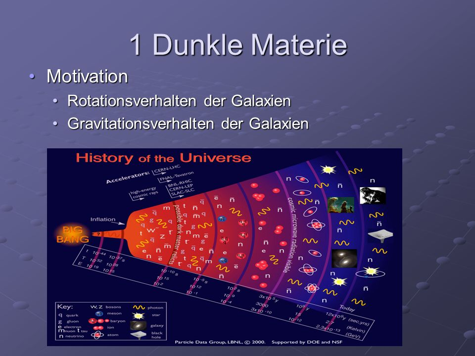1 Dunkle Materie Motivation Rotationsverhalten der Galaxien