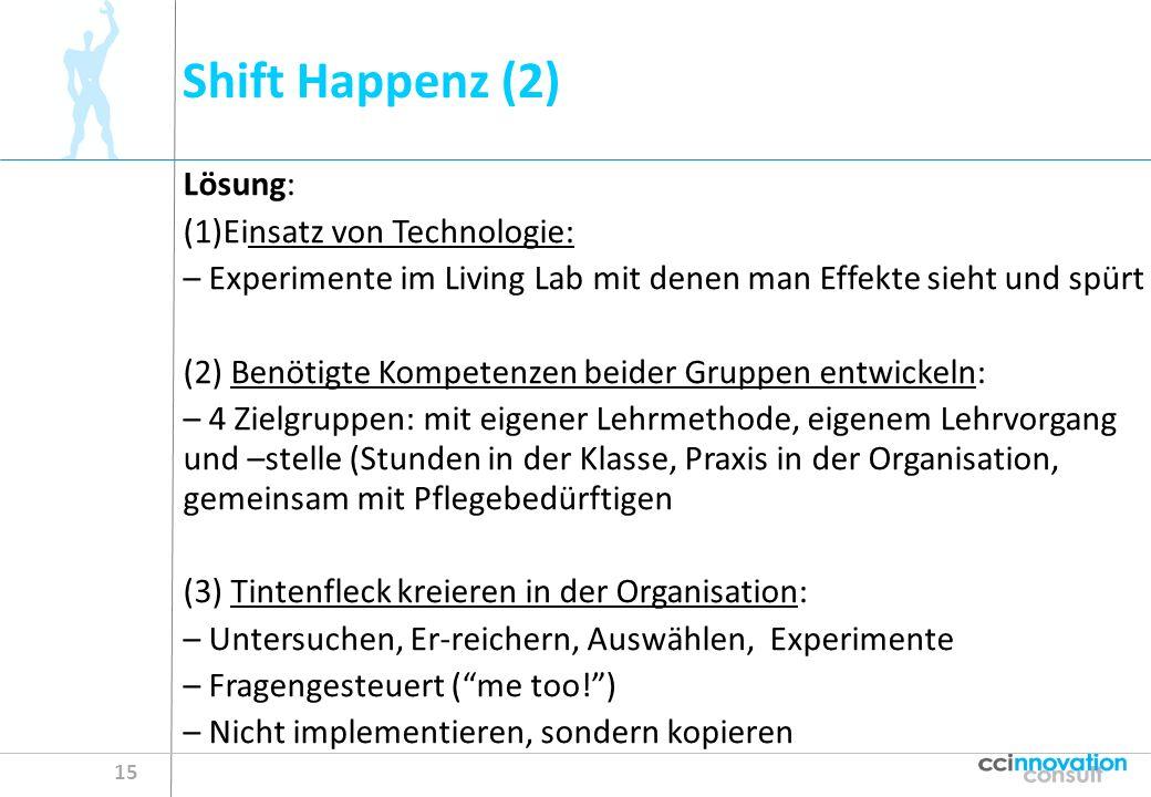 Shift Happenz (2) Lösung: Einsatz von Technologie:
