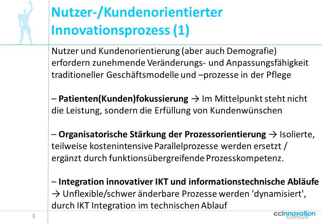 Nutzer-/Kundenorientierter Innovationsprozess (1)
