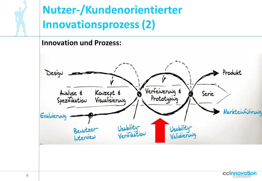 Nutzer-/Kundenorientierter Innovationsprozess (2)