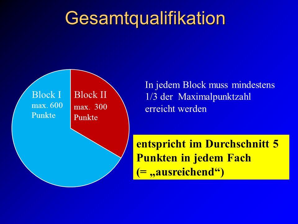 Gesamtqualifikation entspricht im Durchschnitt 5 Punkten in jedem Fach