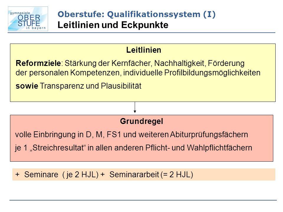 Oberstufe: Qualifikationssystem (I) Leitlinien und Eckpunkte