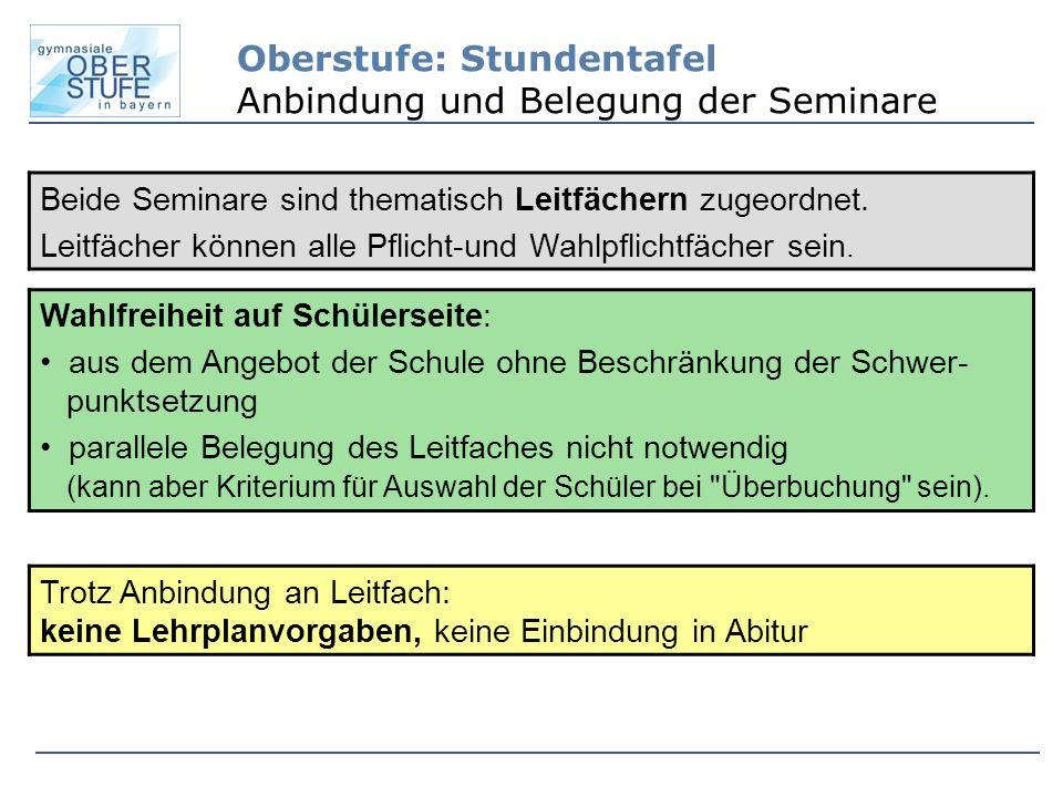 Oberstufe: Stundentafel Anbindung und Belegung der Seminare
