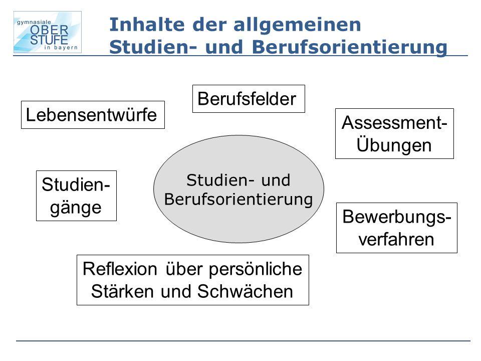 Inhalte der allgemeinen Studien- und Berufsorientierung